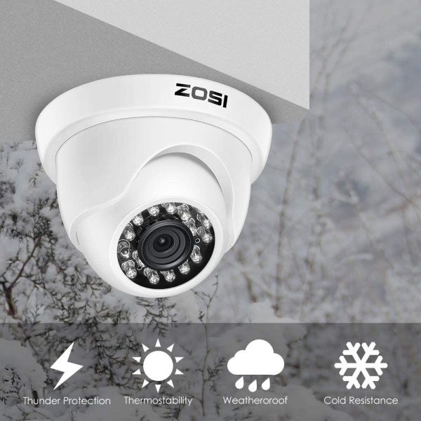 🥇 Sistema de Seguridad DVR Kit ZOSI