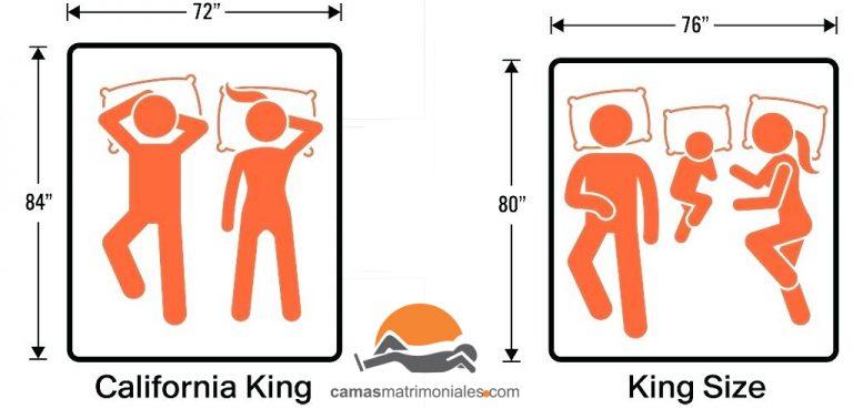 medidas de camas king